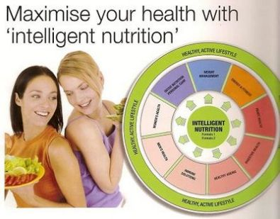 Intelligent+Nutrition+Wheel.jpg